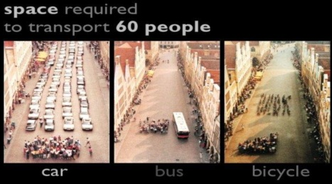 MaaS - car - bus - bike - 60 people